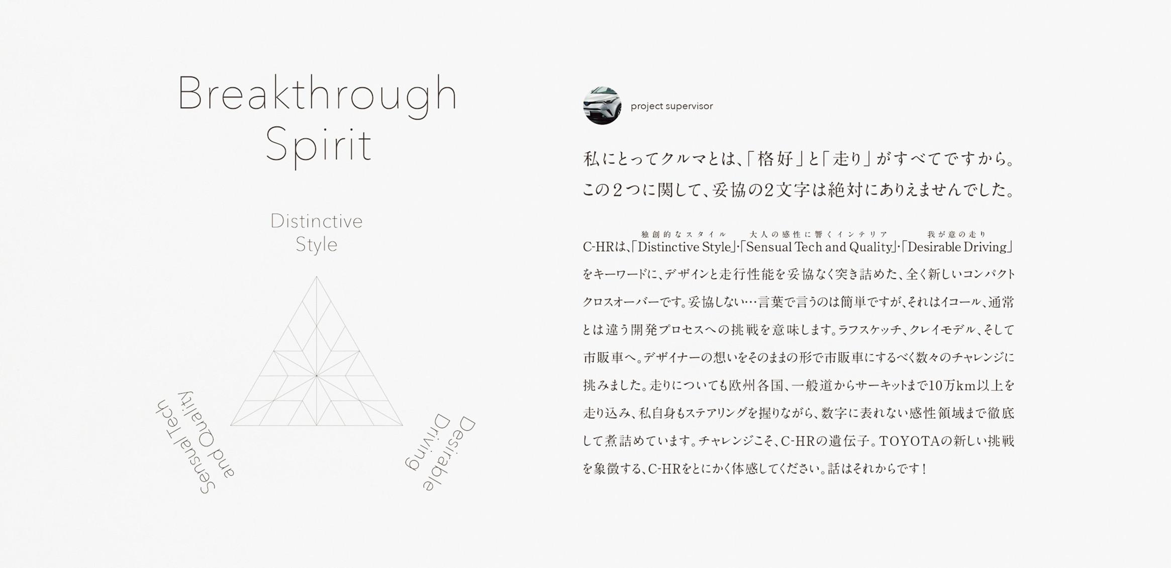 C-HRカタログ7枚目