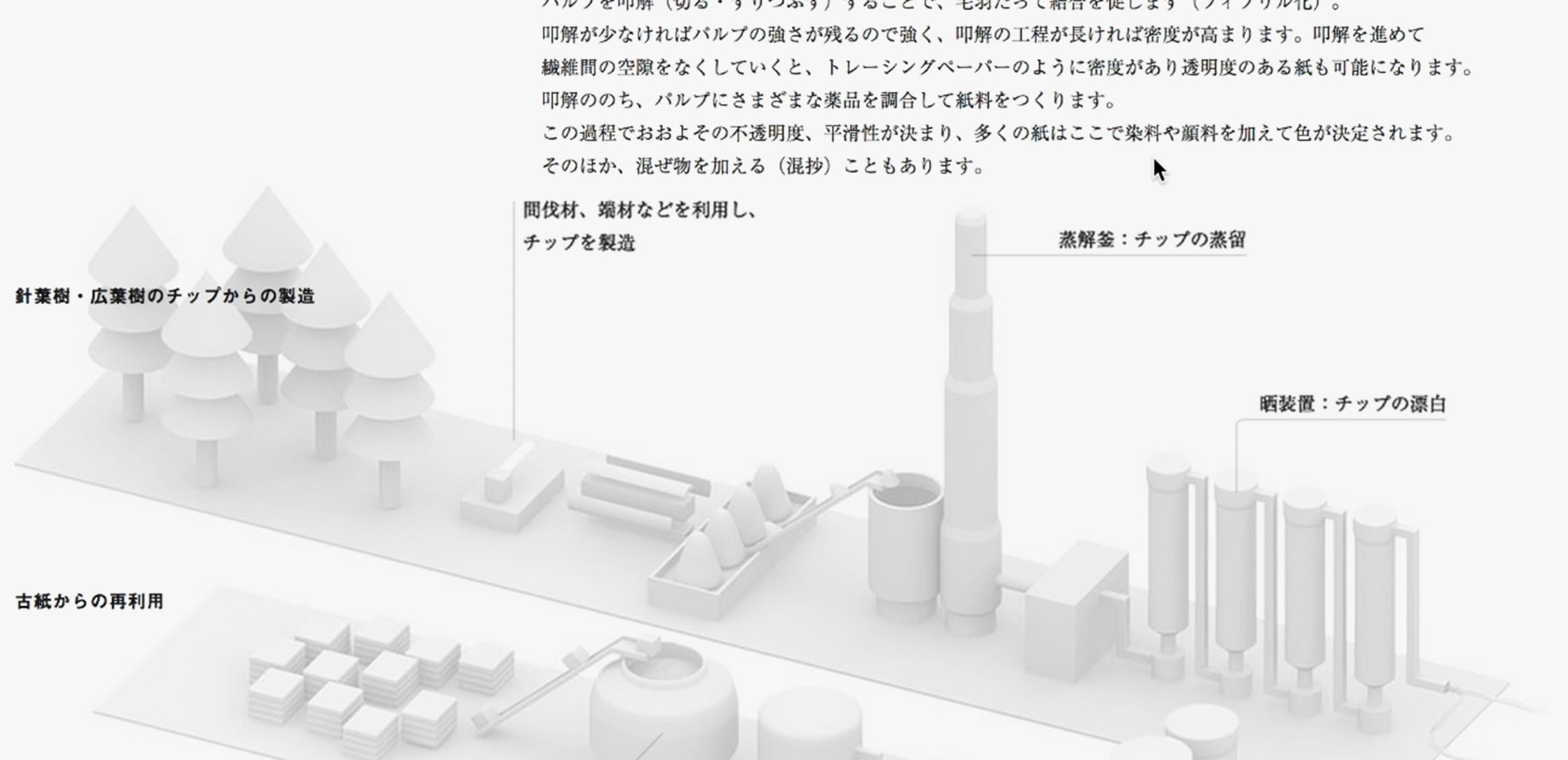 竹尾コーポレートサイト 動画0枚目