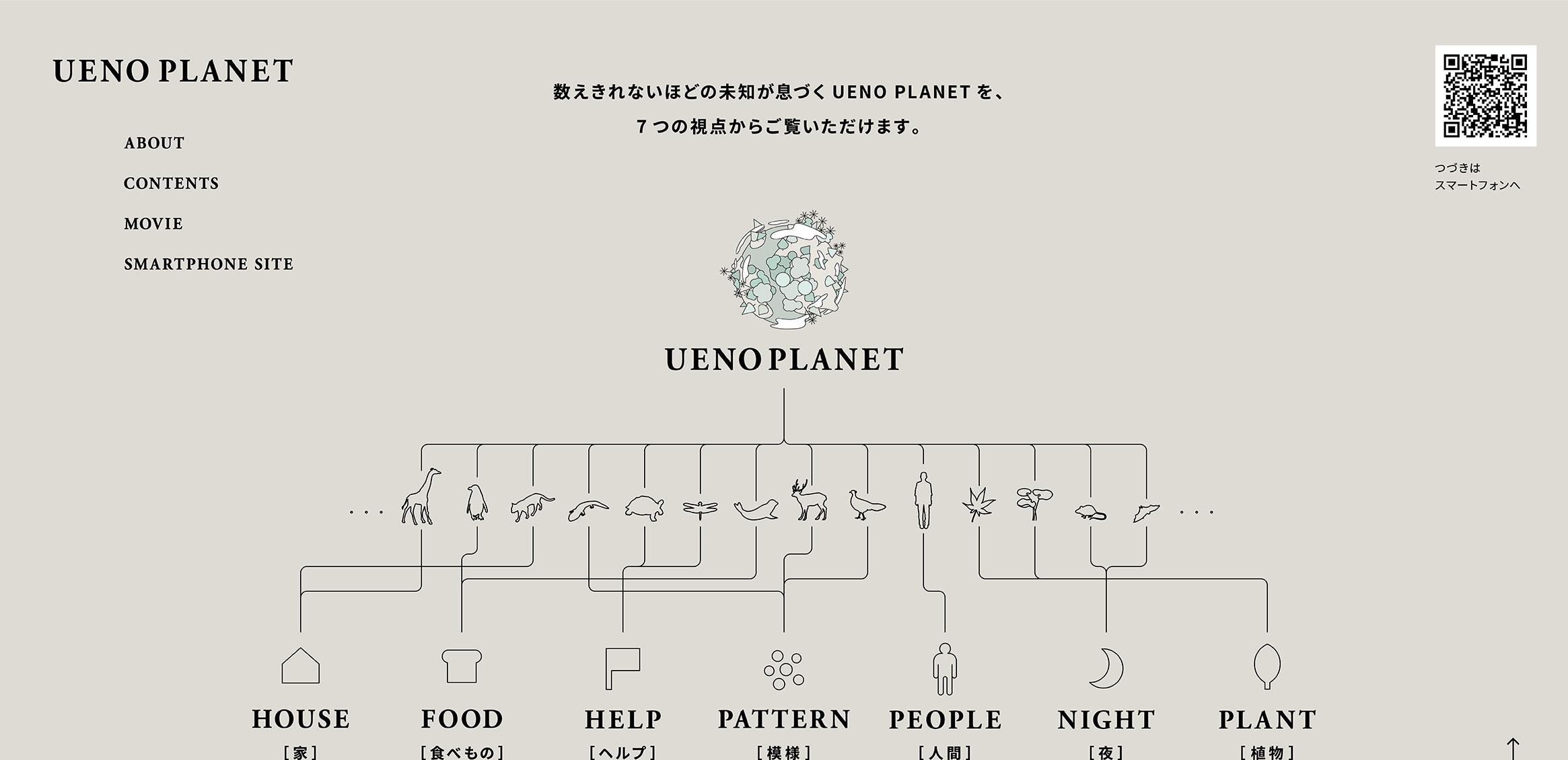 UENO PLANET Web3枚目