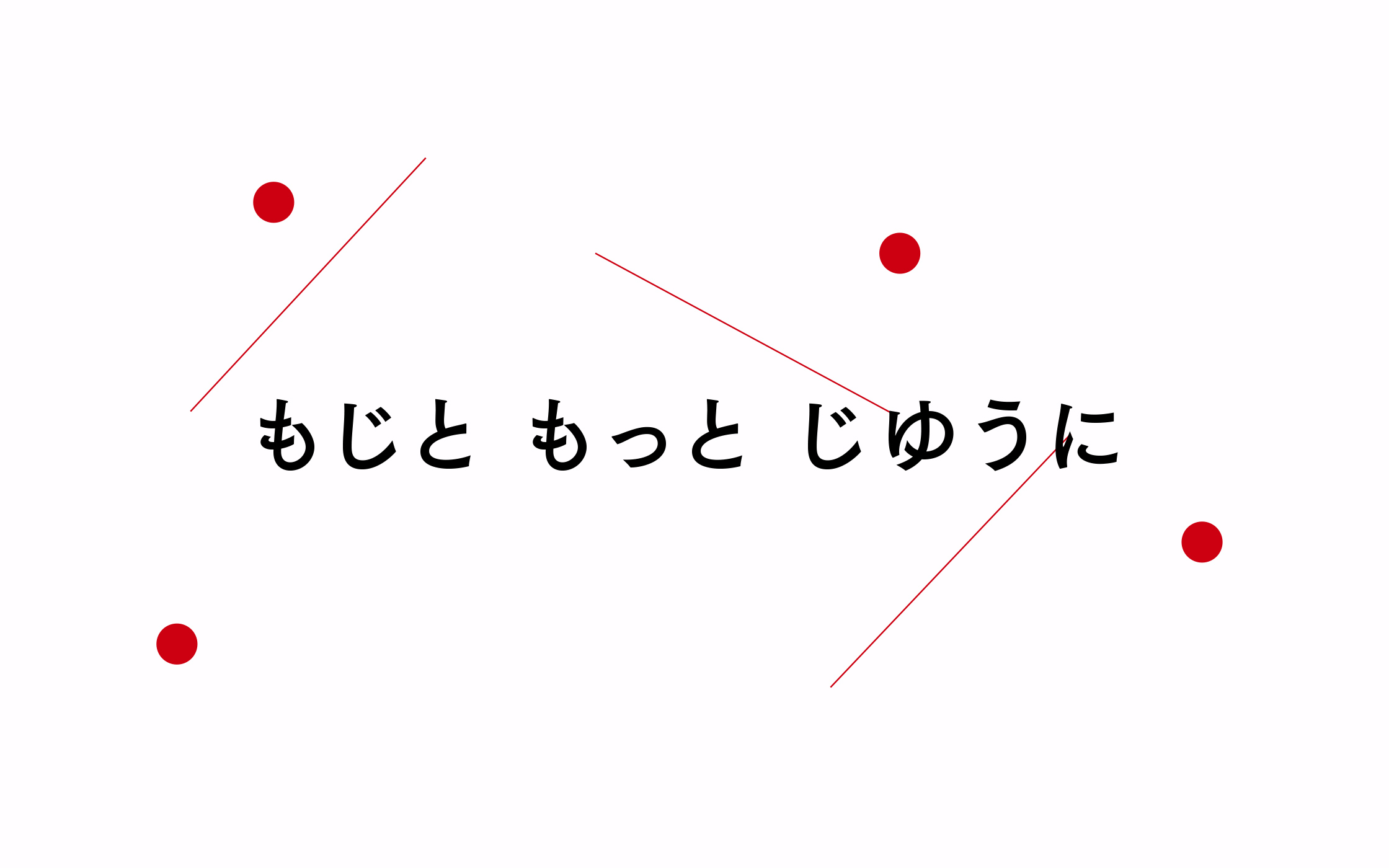 Fontworks
